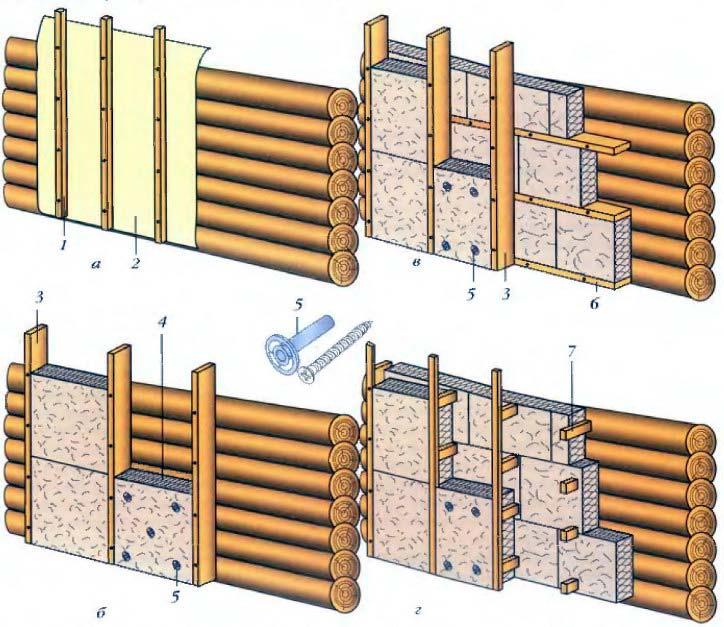 Технология изоляции деревянных стен с оштукатуриванием