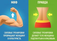 Секреты фитнеса: мифы о здоровом образе жизни