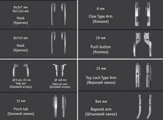 Шесть простых правил пользования щетками стеклоочистителя